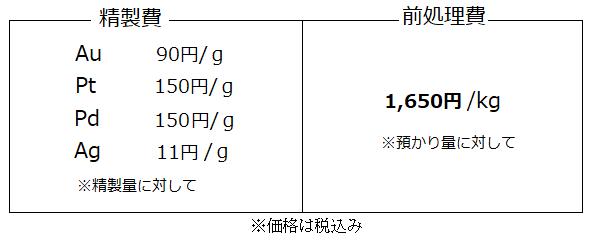精錬買取費用.png
