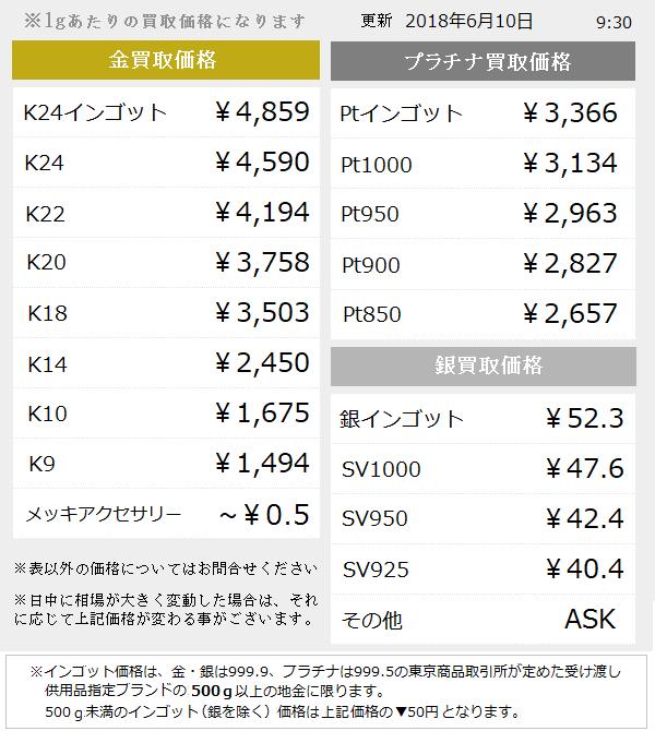 埼玉の純金・K24・K18・Pt900・Pt850・シルバー925・純銀買取価格相場.png